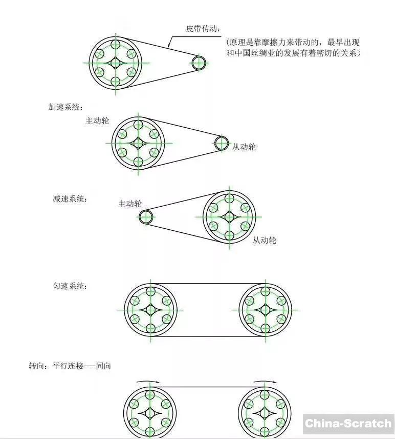 https://cdn.china-scratch.com/timg/191213/11000S239-1.jpg