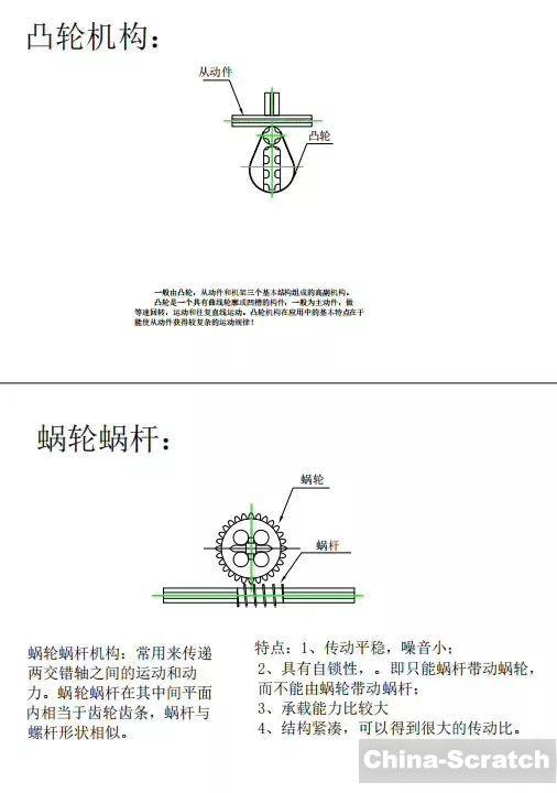 https://cdn.china-scratch.com/timg/191213/1100105032-8.jpg