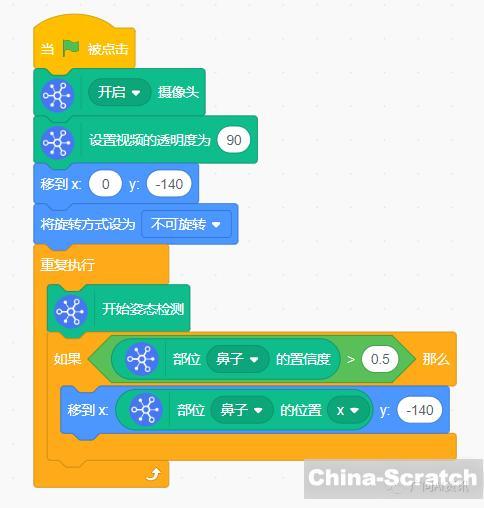 https://cdn.china-scratch.com/timg/191213/1144545402-11.jpg