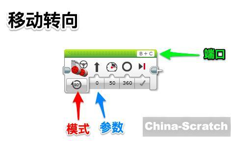 https://cdn.china-scratch.com/timg/191222/1129545191-1.jpg