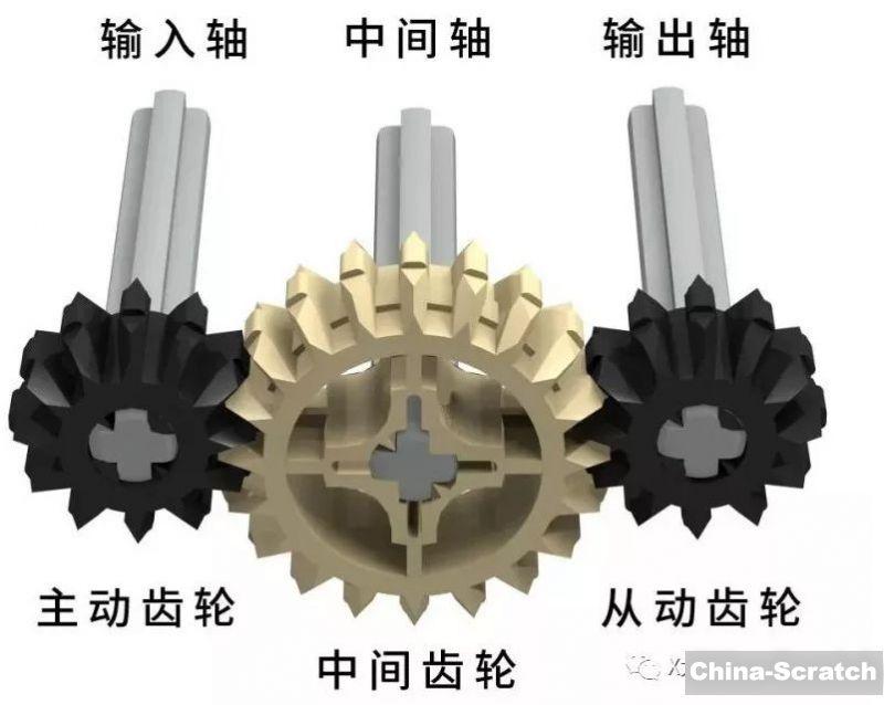 https://cdn.china-scratch.com/timg/191224/10435a1B-3.jpg