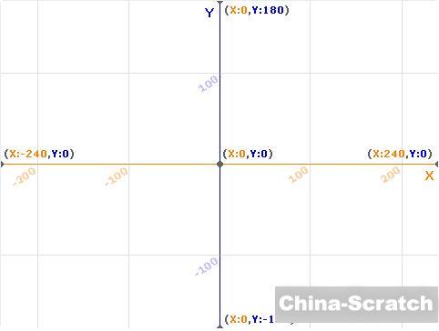 https://cdn.china-scratch.com/timg/191226/1104452638-9.jpg