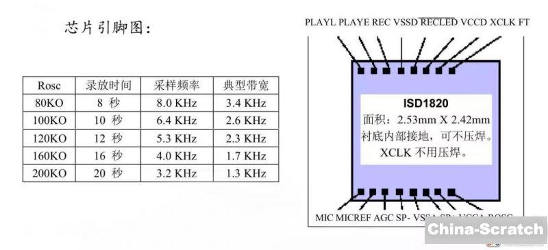 https://cdn.china-scratch.com/timg/191227/11031525I-2.jpg