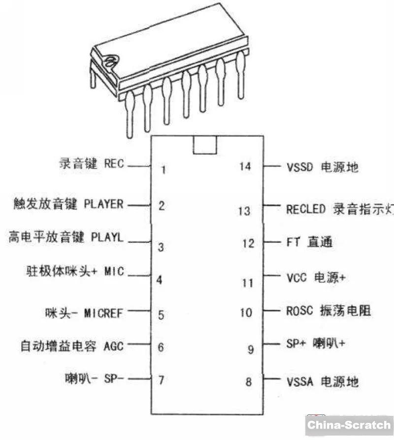 https://cdn.china-scratch.com/timg/191227/11031633I-3.jpg