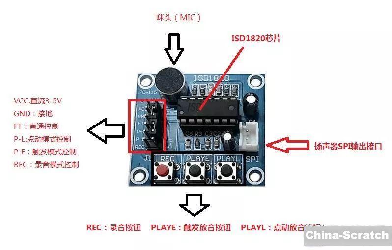 https://cdn.china-scratch.com/timg/191227/110321HY-16.jpg
