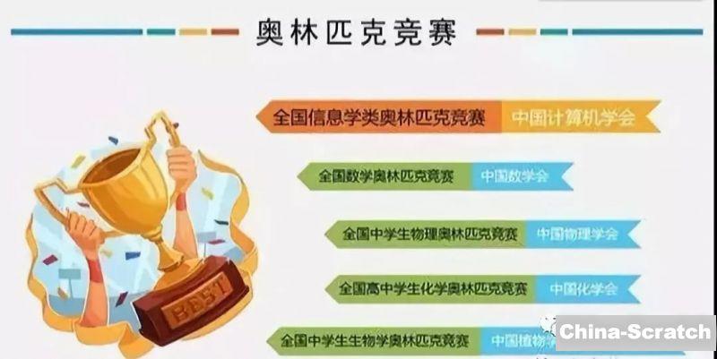 https://cdn.china-scratch.com/timg/191228/1513444295-2.jpg