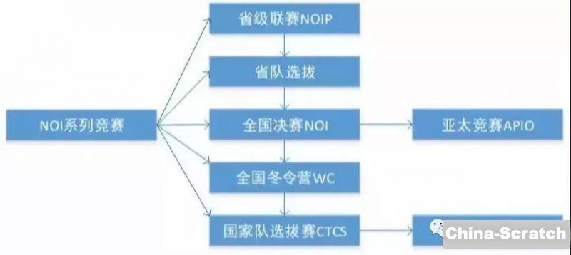 https://cdn.china-scratch.com/timg/191228/15134533B-3.jpg