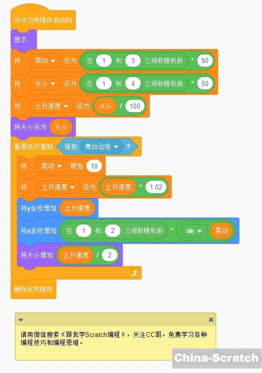 https://cdn.china-scratch.com/timg/200102/1052512455-5.jpg