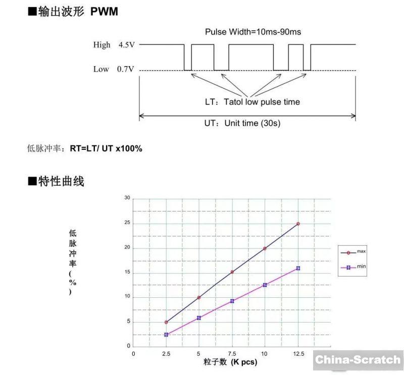 https://cdn.china-scratch.com/timg/200107/1043463295-10.jpg
