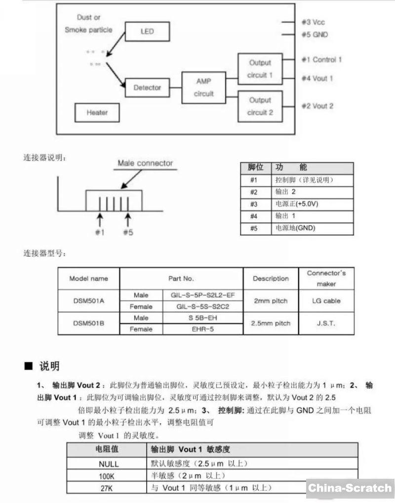 https://cdn.china-scratch.com/timg/200107/10434GQ5-12.jpg