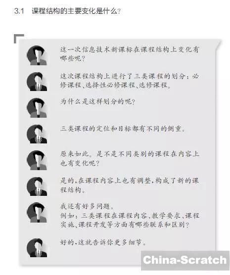 https://cdn.china-scratch.com/timg/200107/10511S019-6.jpg
