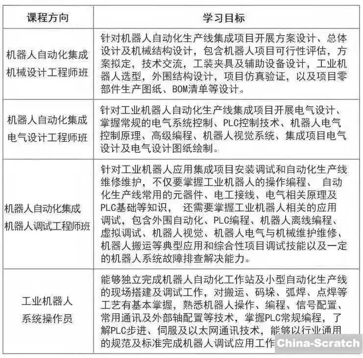 https://cdn.china-scratch.com/timg/200107/111504OL-13.jpg