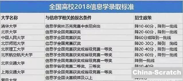 https://cdn.china-scratch.com/timg/200107/11154C2c-1.jpg