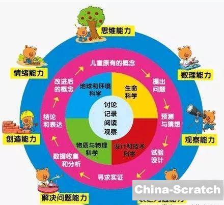 https://cdn.china-scratch.com/timg/200116/10523B311-8.jpg