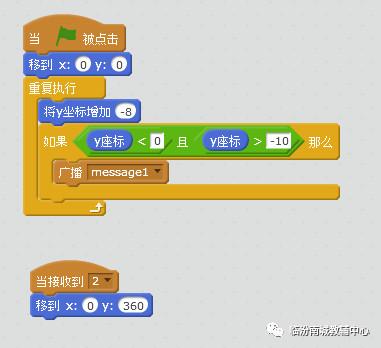 https://cdn.china-scratch.com/timg/200116/111I1NB-5.jpg