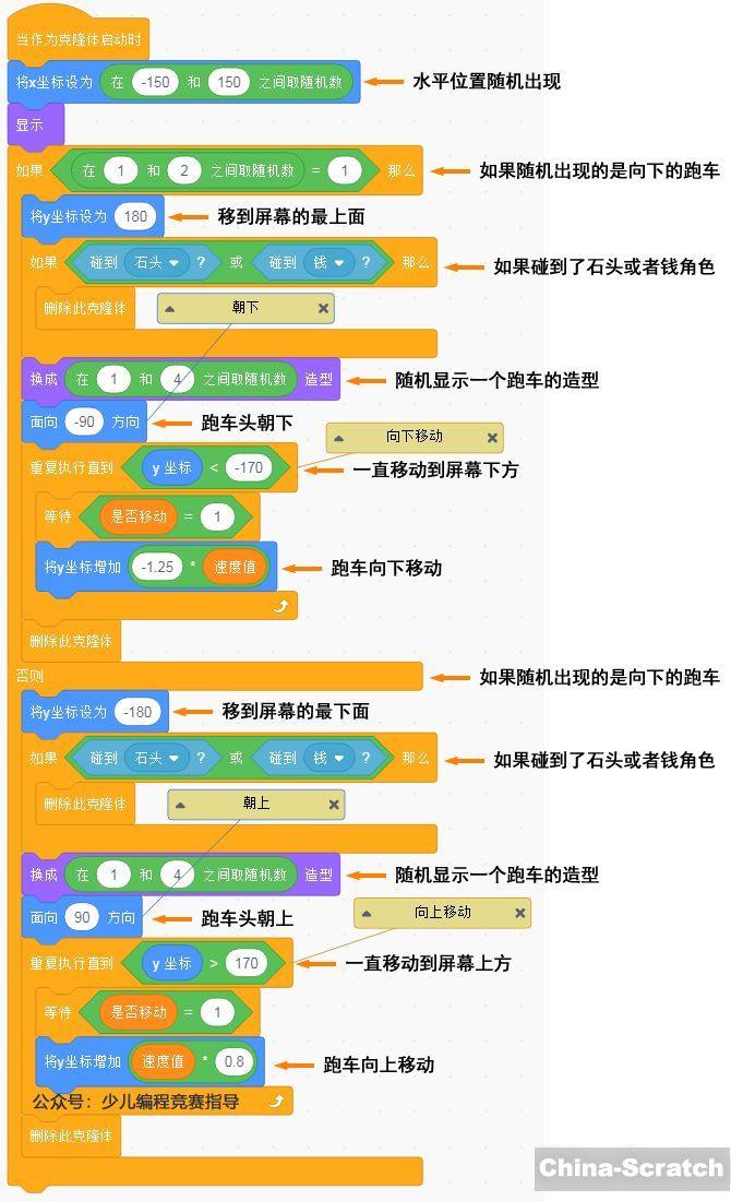https://cdn.china-scratch.com/timg/200117/105915K30-29.jpg