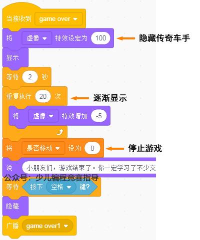 https://cdn.china-scratch.com/timg/200117/1059161456-32.jpg