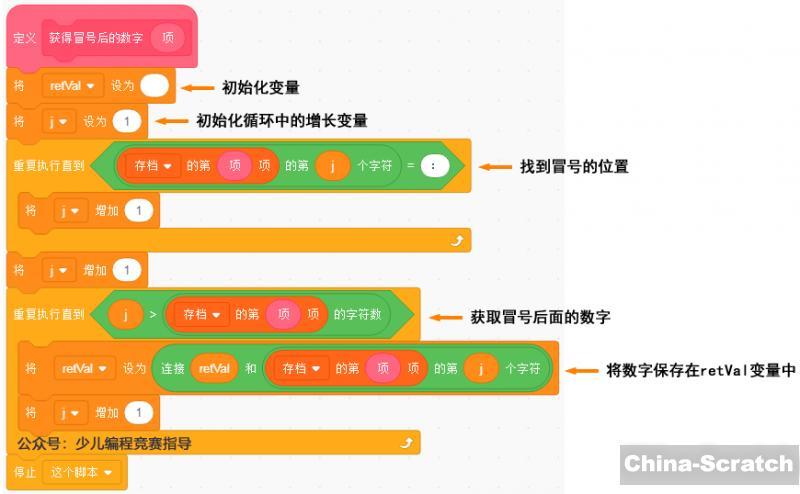 https://cdn.china-scratch.com/timg/200117/1059206321-38.jpg