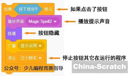 https://cdn.china-scratch.com/timg/200117/105R920S-4.jpg