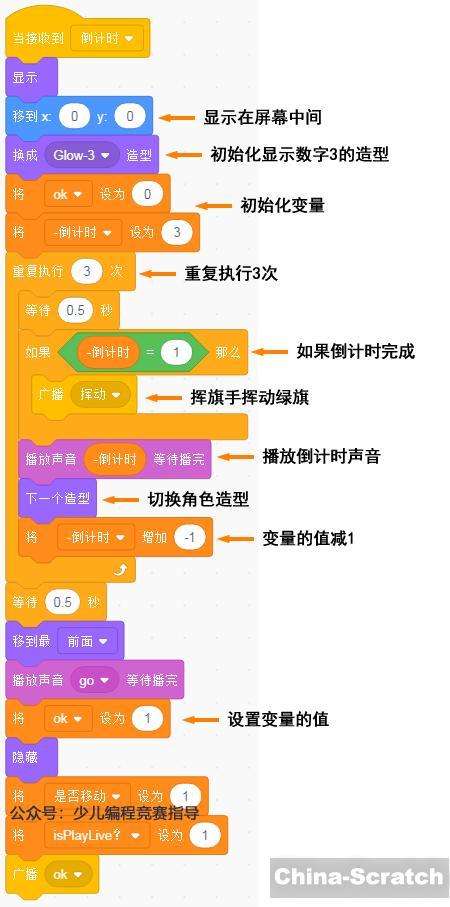 https://cdn.china-scratch.com/timg/200117/105S55038-9.jpg