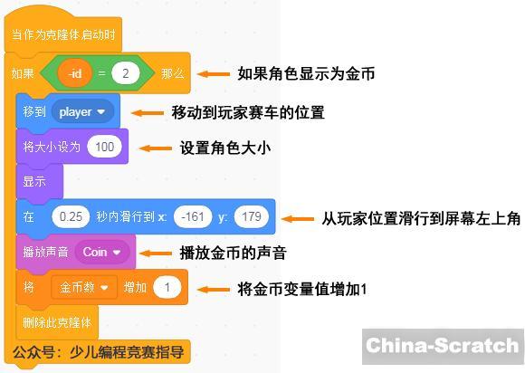 https://cdn.china-scratch.com/timg/200117/105U64K5-21.jpg