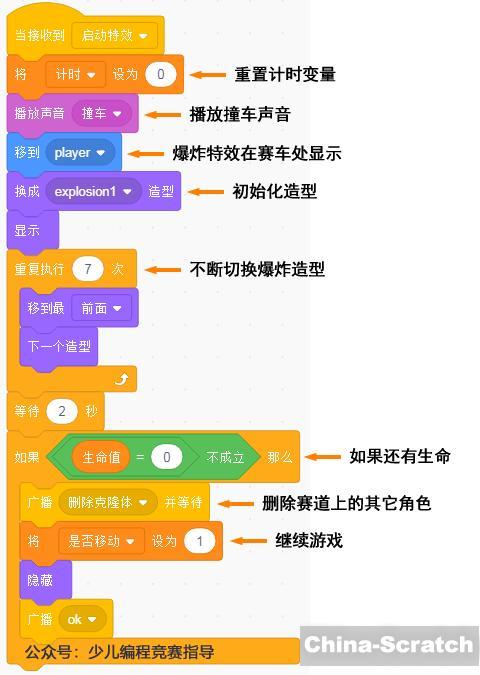 https://cdn.china-scratch.com/timg/200117/105ZH438-27.jpg