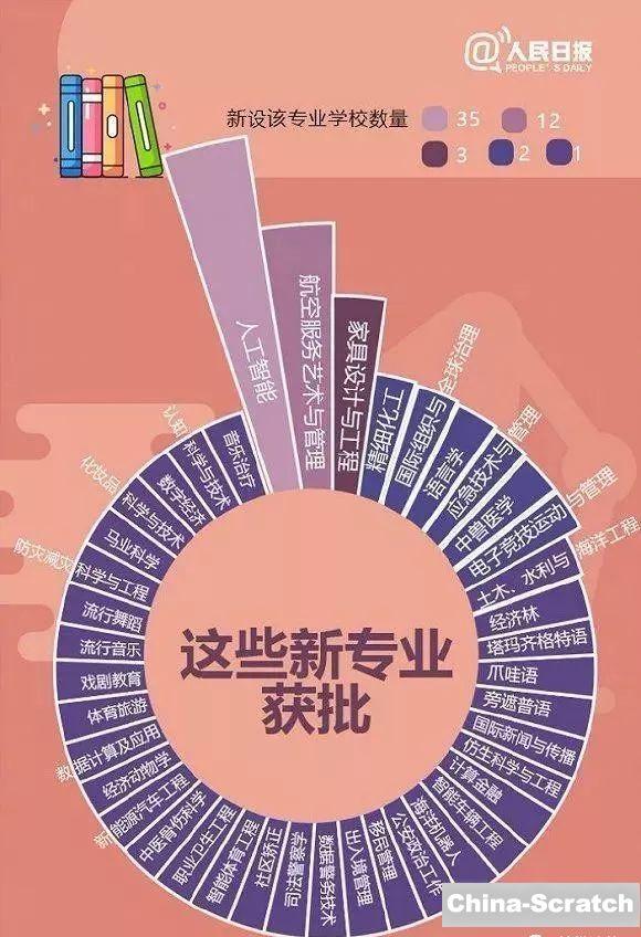 https://cdn.china-scratch.com/timg/200117/11091HA6-3.jpg