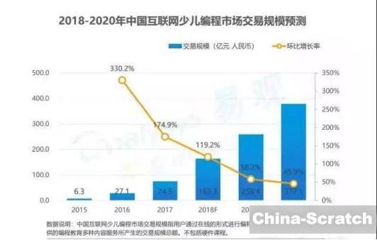 https://cdn.china-scratch.com/timg/200117/110S9Ca-3.jpg