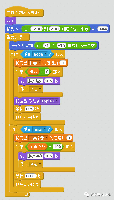 https://cdn.china-scratch.com/timg/200302/1Z3491943-5.jpg