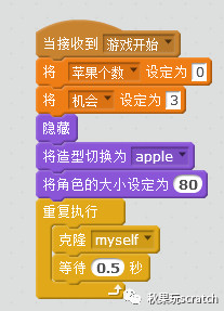 https://cdn.china-scratch.com/timg/200302/1Z349AH-4.jpg
