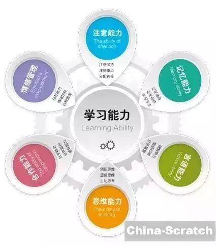 https://cdn.china-scratch.com/timg/200311/1319125211-9.jpg
