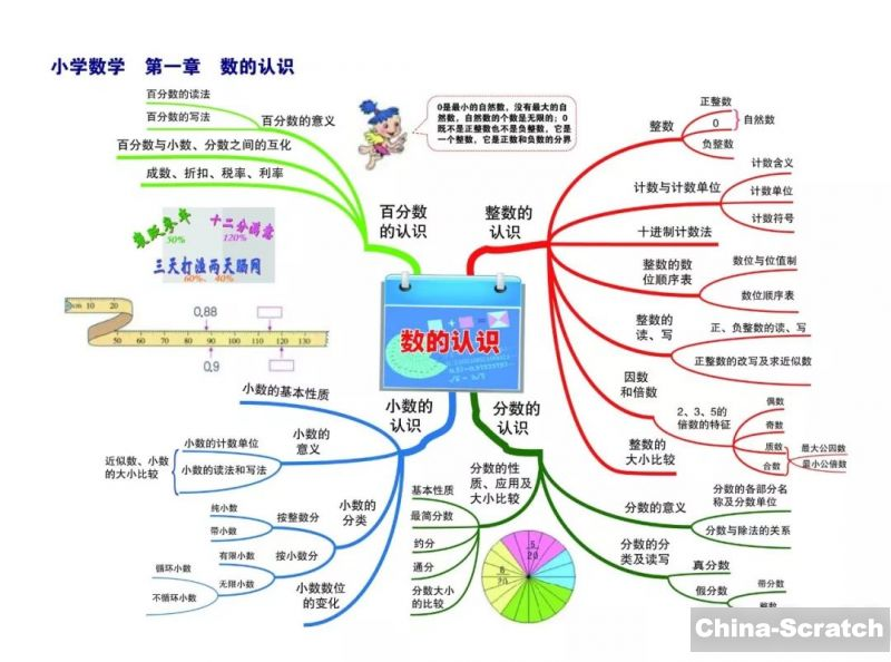 https://cdn.china-scratch.com/timg/200318/0Q60423H-0.jpg