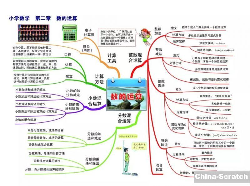 https://cdn.china-scratch.com/timg/200318/0Q6046304-1.jpg