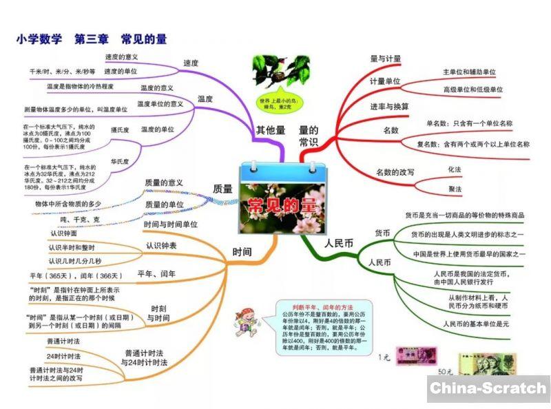 https://cdn.china-scratch.com/timg/200318/0Q6055457-2.jpg