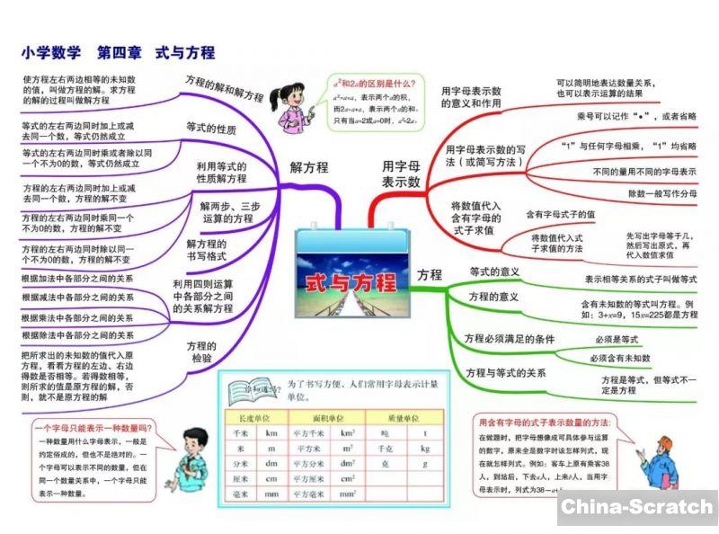 https://cdn.china-scratch.com/timg/200318/0Q6062112-3.jpg