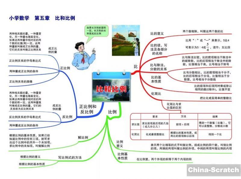 https://cdn.china-scratch.com/timg/200318/0Q60B343-4.jpg