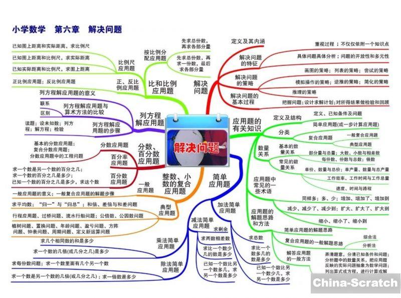 https://cdn.china-scratch.com/timg/200318/0Q60L944-5.jpg