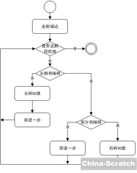 https://cdn.china-scratch.com/timg/200319/0T5591431-1.jpg