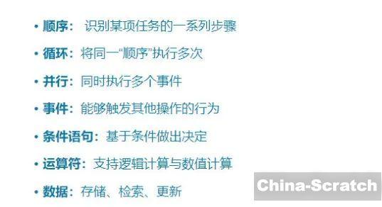 https://cdn.china-scratch.com/timg/200319/0T932OT-12.jpg