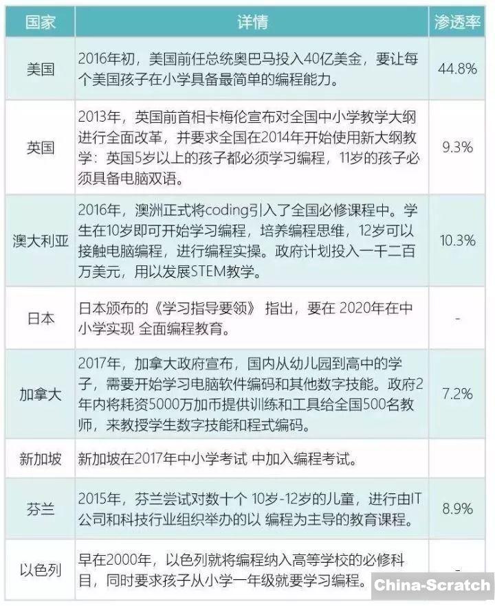 https://cdn.china-scratch.com/timg/200320/0Q6061243-0.jpg