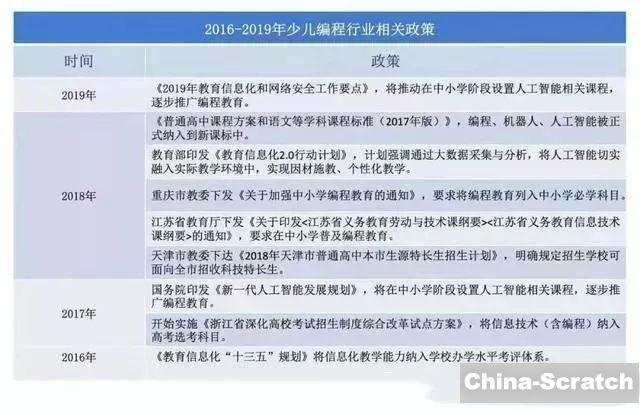 https://cdn.china-scratch.com/timg/200320/0Q6061Z5-1.jpg