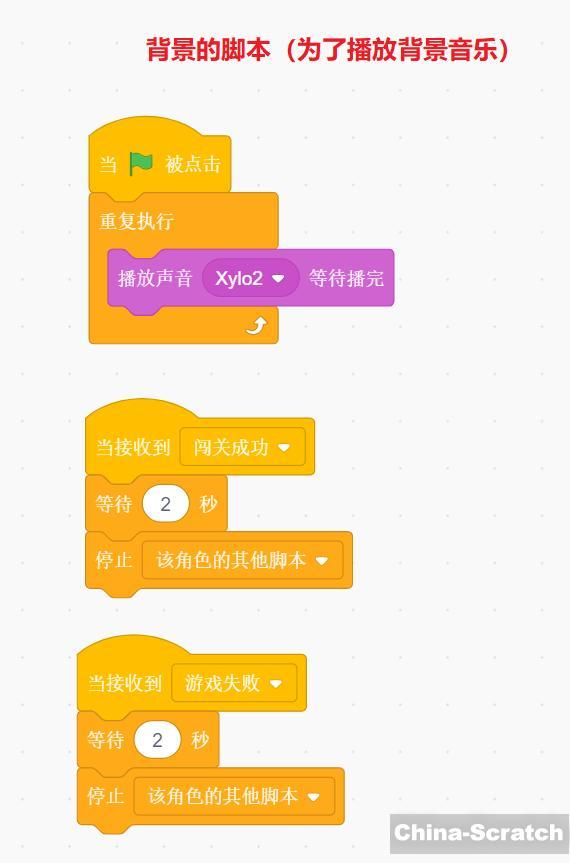 https://cdn.china-scratch.com/timg/200324/093632C06-13.jpg