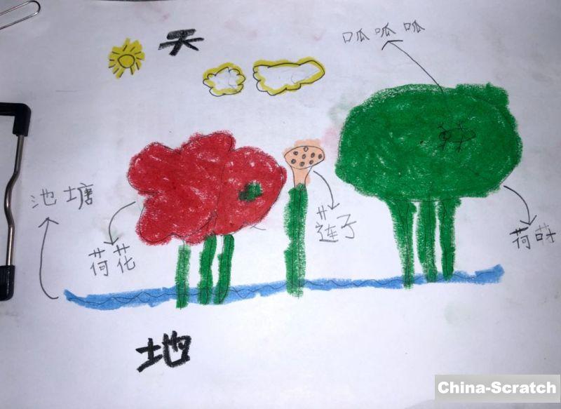 https://cdn.china-scratch.com/timg/200401/21425VT0-1.jpg