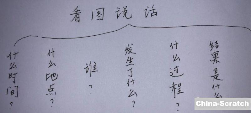 https://cdn.china-scratch.com/timg/200401/21425a4b-3.jpg