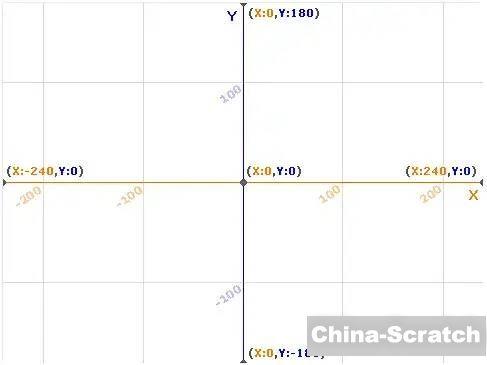 https://cdn.china-scratch.com/timg/200413/12360324D-20.jpg