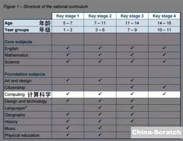 https://cdn.china-scratch.com/timg/200415/13003M494-3.jpg