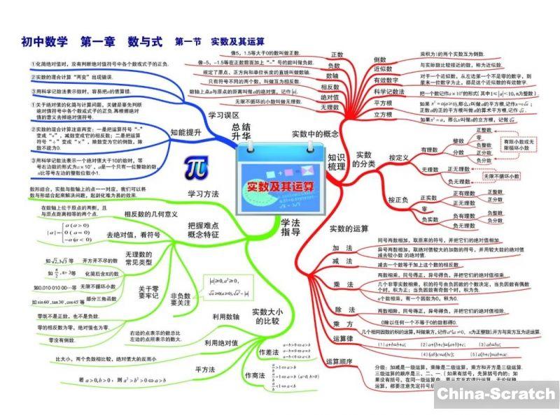https://cdn.china-scratch.com/timg/200417/19305163A-0.jpg