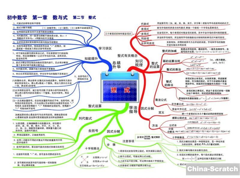 https://cdn.china-scratch.com/timg/200417/193052MG-1.jpg