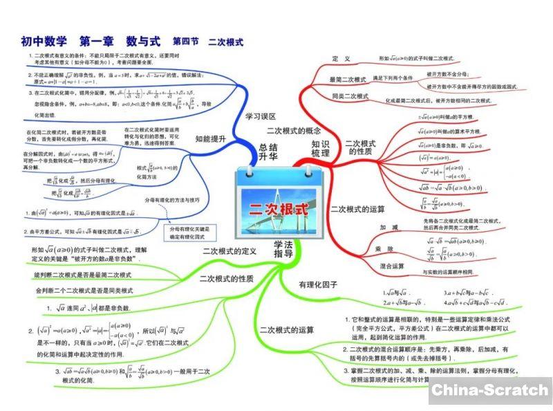 https://cdn.china-scratch.com/timg/200417/1930535593-3.jpg