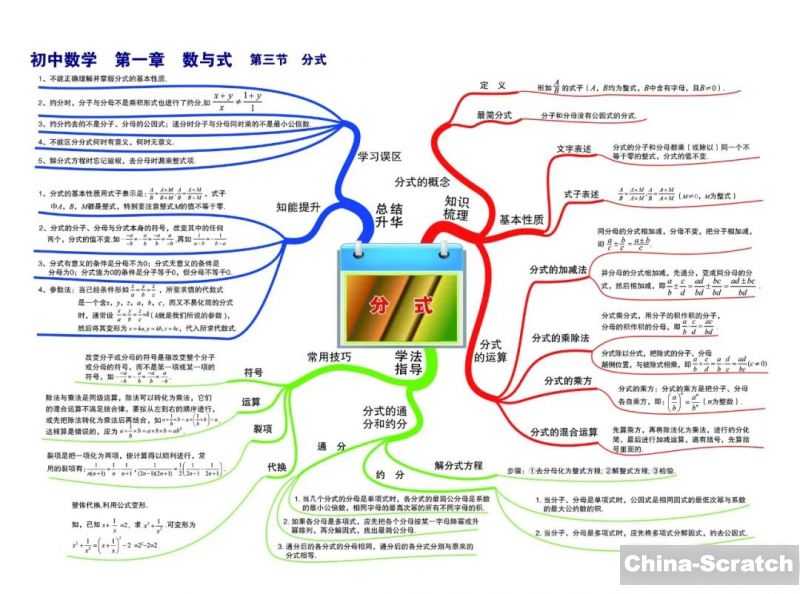 https://cdn.china-scratch.com/timg/200417/193053BO-2.jpg